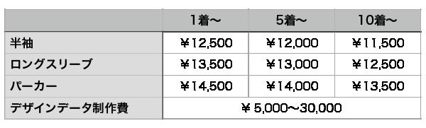 トーナメントシャツ価格表