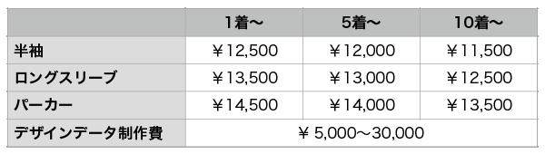 トーナメントシャツ 価格表